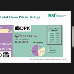 Potret Bambang Sutedjo saat pemaparan materi peran Bank Syariah melalui Zoom Online