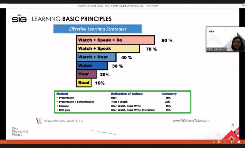 Pemateri saat menjelaskan mengenai prinsip dasar pembelajaran. Foto: tangkapan layar.